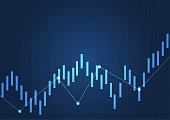 Business candle stick graph chart of stock market investment trading. Financial chart with up trend line graph, Trend of graph. Vector illustration