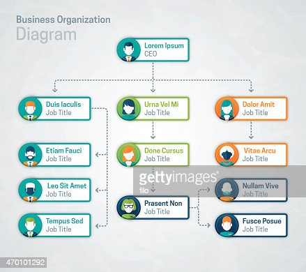 Business Corporate Organization Chart Vector Art – Business Organizational Chart