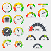 Business credit score vector speedometers. Customer satisfaction indicators with poor and good levels. Credit score poor and good rating illustration