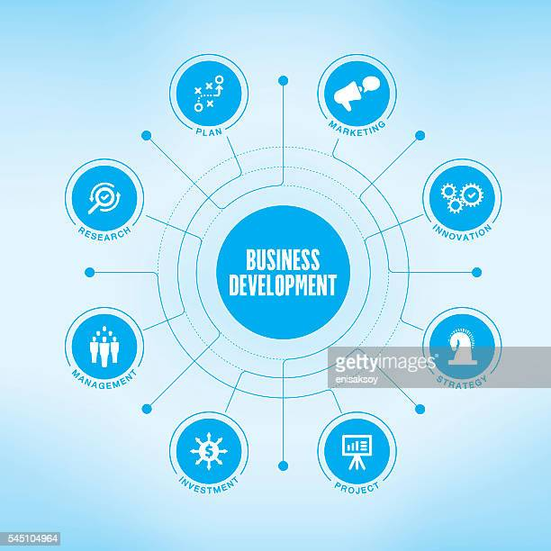 Business Development chart with keywords and icons