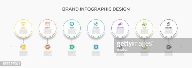 Business Infographics Design met pictogrammen.  Merk
