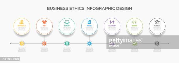 Business Infographics Design with Icons. Business Ethics