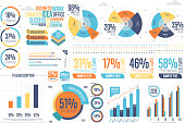 Business infographics set with different diagram vector illustration. Abstract data visualization elements, marketing charts and graphs. Website, corporate report, presentation, advertising template