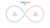 Business infographics. Timeline with 2 steps, options, loops. Vector template.