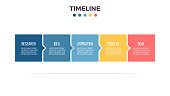 Business infographics. Timeline with 5 steps, options, squares. Vector template.