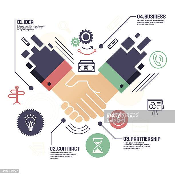 Business Partnership Infographic