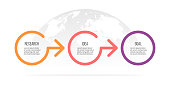 Business process. Timeline infographics with 3 steps, options, arrows. Vector template.