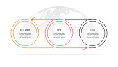 Business process. Timeline with 3 options, circles. Vector template.