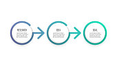 Business process. Timeline with 3 options. Vector template.