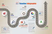 Business road map timeline infographic icons designed for abstract background template element modern diagram process web pages technology digital marketing data presentation chart Vector illustration