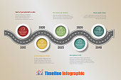 Road map business timeline infographic with 5 steps circle designed for background elements diagram planning process web pages workflow digital technology data presentation chart. Vector illustration