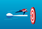 Business Strategic Objectives