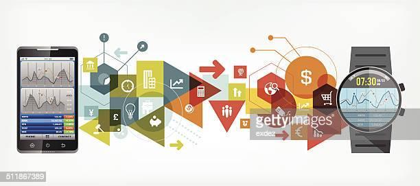 Business through smart gadgets
