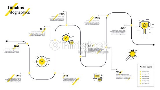 Business Timeline Workflow Infographics Corporate Milestones Graphic Elements Company Presentation Slide Template With Year Periods