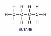 The illustration of the butane structural formula