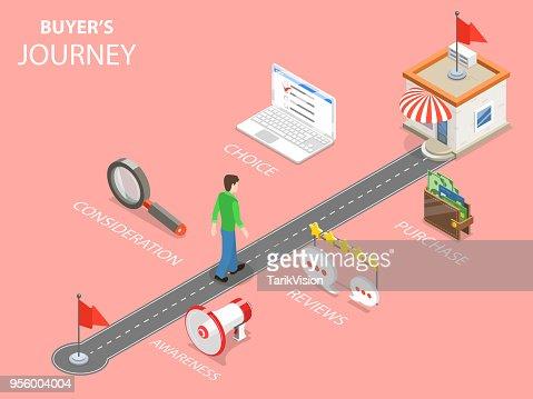 Käufer Reise flach isometrische Vektor. : Vektorgrafik