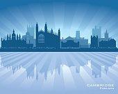 Cambridge UK city skyline vector silhouette illustration