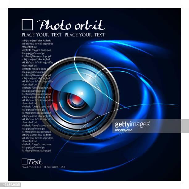 Camera Lens Orbit