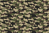 Camouflage seamless pattern. Military clothing texture background with green and brown foliage. Army style camouflage print for textile industry. Vector