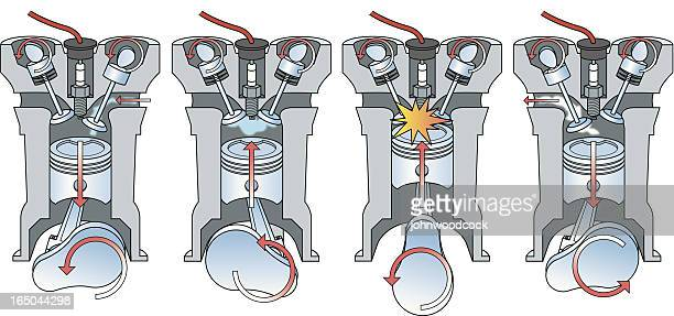 Diagrama de motor de coche
