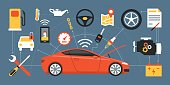 Car mainteinance and repair concept, red luxury car surrounded by auto parts, tools and icons