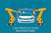Car manufacturer or car production concept. Robotics Industry Insights. Automotive and electronics are top industry sectors for robotics use. Flat vector illustration
