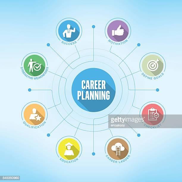 Tableau de planification de carrière et mots-clés et icônes