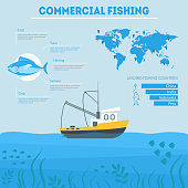 Cartoon Commercial Fishing Industry Infographic Card Poster Concept Element Flat Design Style. Vector illustration of Vessel in Sea