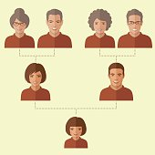 cartoon family tree, vector people, generation illustration
