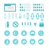 Cartoon Feminine Hygiene Products Icons Set Tampon, Sanitary Protection Napkin Elements Concept Flat Design Style. Vector illustration