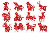 cartoon zodiac silhouette on the white background