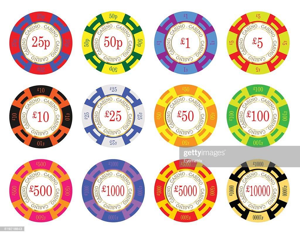 Ranking of starting poker hands