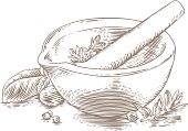 Drawing of ceramic mortar with spices and herbs