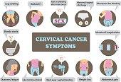 cervical cancer symptoms infographic.Vector illustration