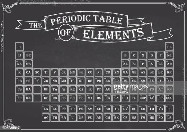 Chalkboard Periodic Table of Elements Design