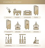 Charmat method winemaking infographic with all steps in golden vintage colors