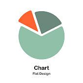 Pie chart Flat vector Illustration