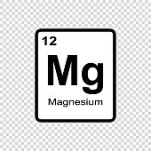 Chemical element of periodic table.