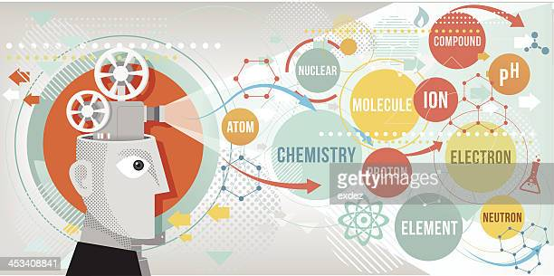 Chemistry terms projection