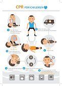 Child Cpr  how to Step cartoon Vector Illustration