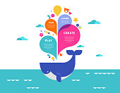 Children summer camp, poster with colorful splashes and whale. Summer activity poster for kids