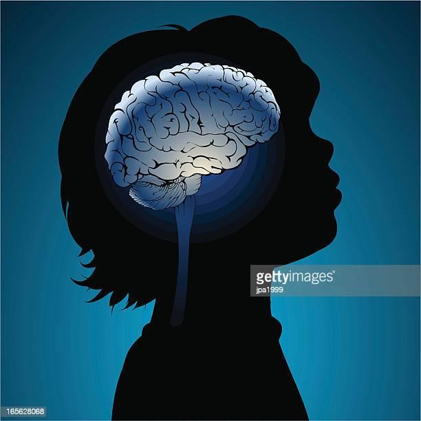 Childs brains