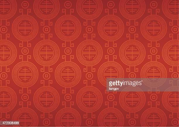 China Motiv Muster