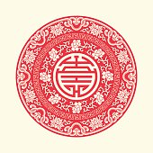 China traditional auspicious symbols and circle frames