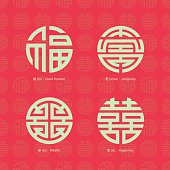 China traditional auspicious symbols and seamless background,the evolution from Chinese characters.In each symbol below, explanation.