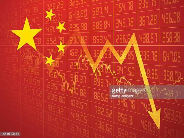 Chinesische Wirtschaft Hintergrund