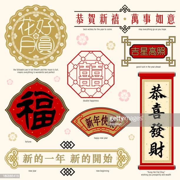 Chinesische Rahmen und Text