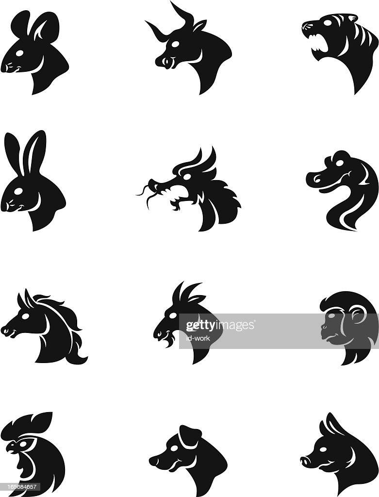 Free chinese horoscope based on date of birth