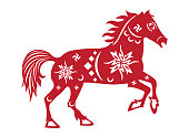 chinese horoscope sign, year of the horse