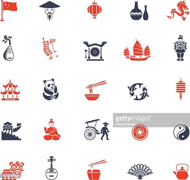 Chinese Icon Set